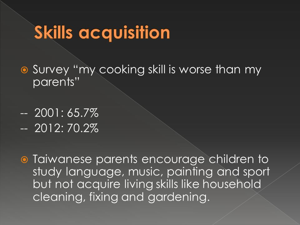  Survey my cooking skill is worse than my parents -- 2001: 65.7% -- 2012: 70.2%  Taiwanese parents encourage children to study language, music, painting and sport but not acquire living skills like household cleaning, fixing and gardening.