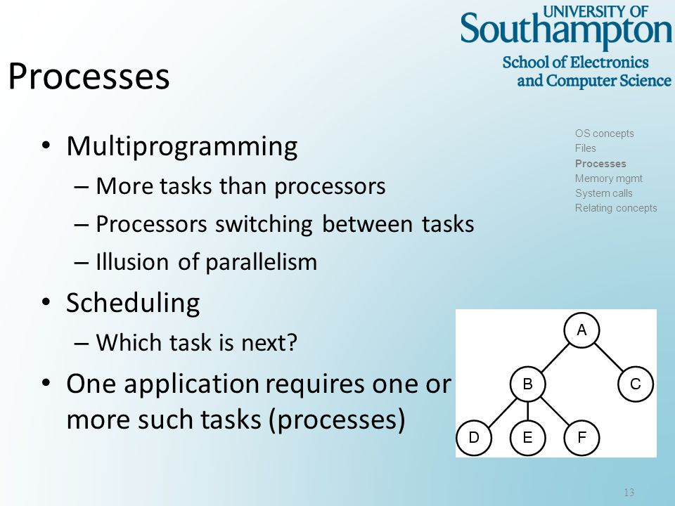 Processes Multiprogramming – More tasks than processors – Processors switching between tasks – Illusion of parallelism Scheduling – Which task is next.