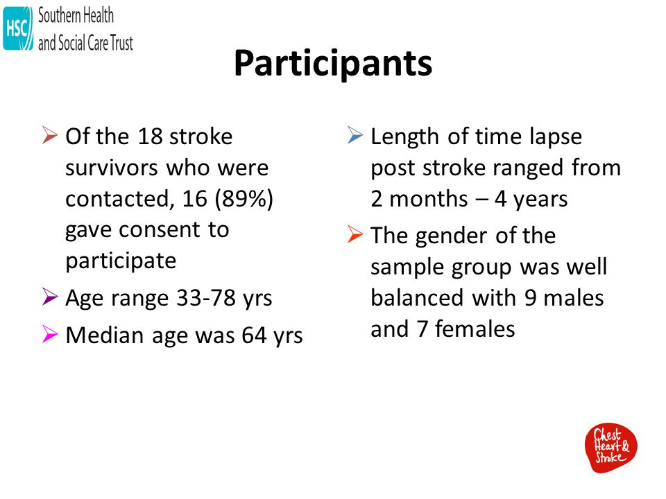 Participants  Of the 18 stroke survivors who were contacted, 16 (89%) gave consent to participate  Age range 33-78 yrs  Median age was 64 yrs  Length of time lapse post stroke ranged from 2 months – 4 years  The gender of the sample group was well balanced with 9 males and 7 females