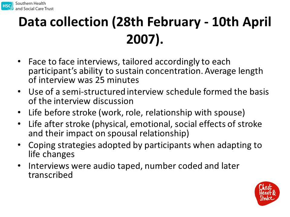Data collection (28th February - 10th April 2007).
