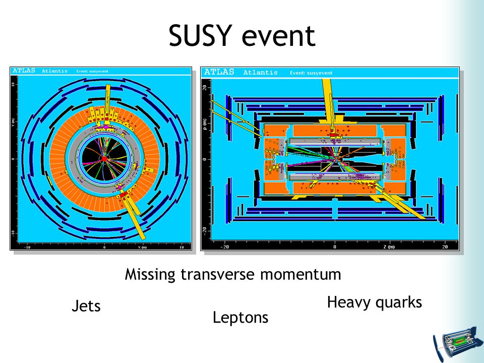 SUSY event Jets Missing transverse momentum Leptons Heavy quarks