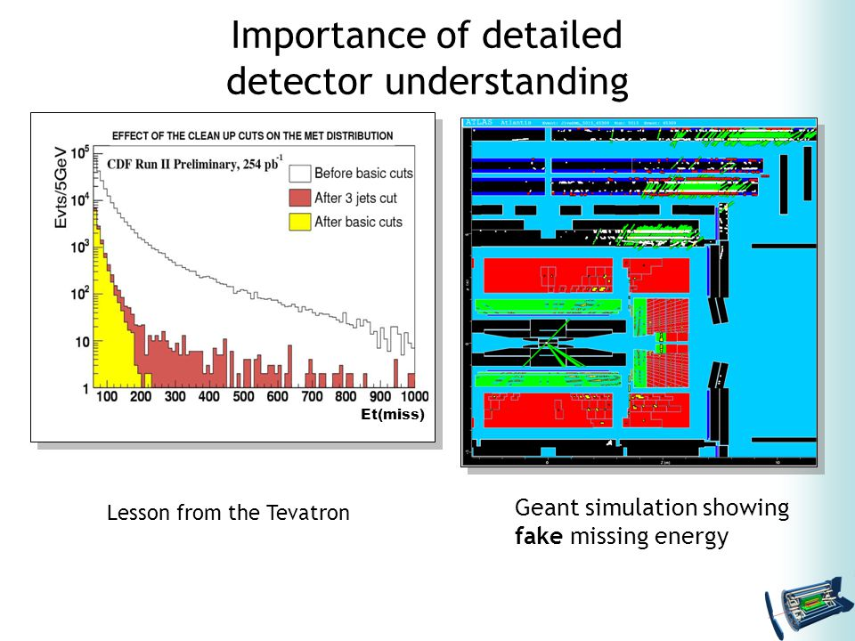 Importance of detailed detector understanding Lesson from the Tevatron Et(miss) Geant simulation showing fake missing energy