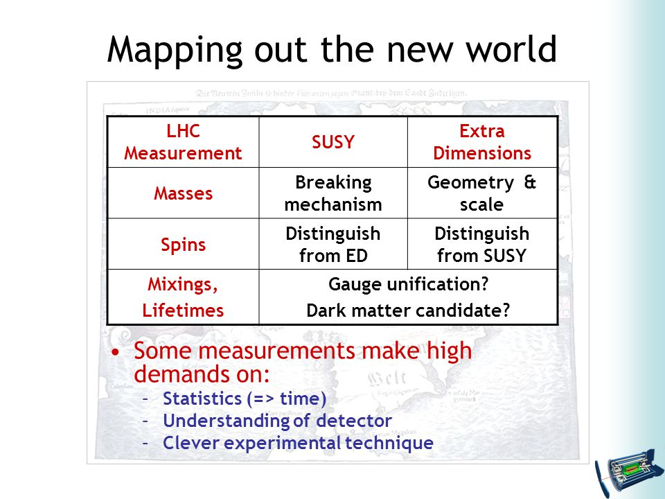 Mapping out the new world Some measurements make high demands on: –Statistics (=> time) –Understanding of detector –Clever experimental technique LHC Measurement SUSY Extra Dimensions Masses Breaking mechanism Geometry & scale Spins Distinguish from ED Distinguish from SUSY Mixings, Lifetimes Gauge unification.
