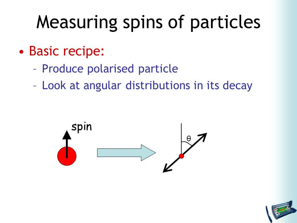 Measuring spins of particles Basic recipe: –Produce polarised particle –Look at angular distributions in its decay spin θ