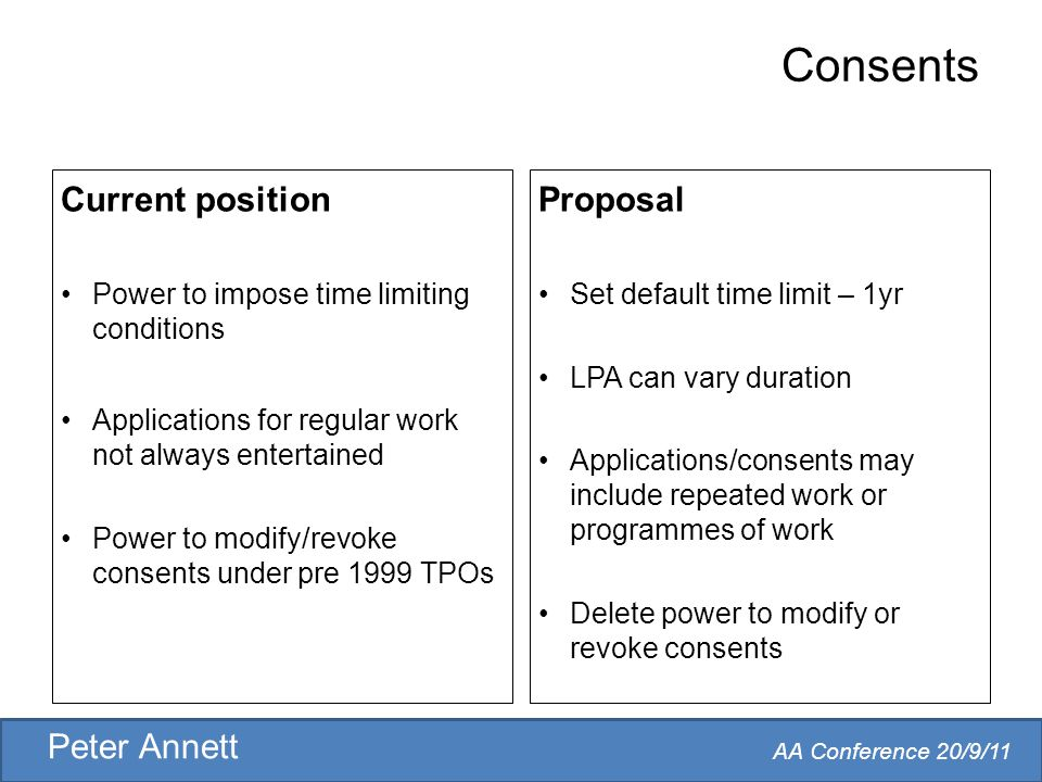 AA Conference 20/9/11 Peter Annett Consents Current position Power to impose time limiting conditions Applications for regular work not always entertained Power to modify/revoke consents under pre 1999 TPOs Proposal Set default time limit – 1yr LPA can vary duration Applications/consents may include repeated work or programmes of work Delete power to modify or revoke consents