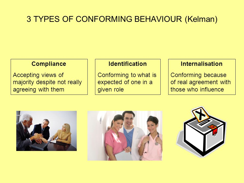 3 TYPES OF CONFORMING BEHAVIOUR (Kelman) Compliance Accepting views of majority despite not really agreeing with them Identification Conforming to what is expected of one in a given role Internalisation Conforming because of real agreement with those who influence