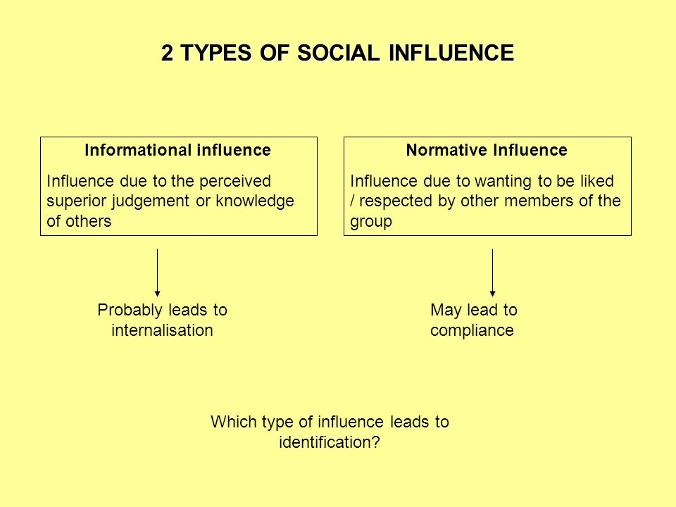 2 TYPES OF SOCIAL INFLUENCE Informational influence Influence due to the perceived superior judgement or knowledge of others Normative Influence Influence due to wanting to be liked / respected by other members of the group Probably leads to internalisation May lead to compliance Which type of influence leads to identification