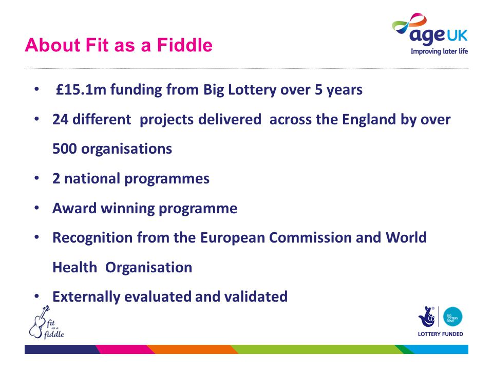 About Fit as a Fiddle £15.1m funding from Big Lottery over 5 years 24 different projects delivered across the England by over 500 organisations 2 national programmes Award winning programme Recognition from the European Commission and World Health Organisation Externally evaluated and validated