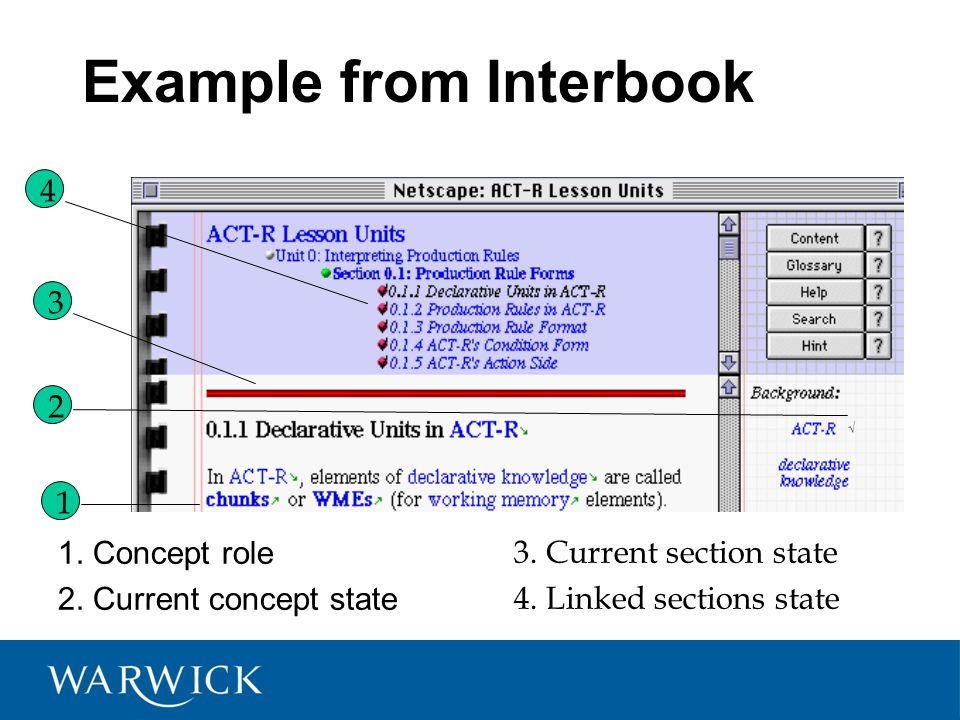 Example from Interbook 1. Concept role 2. Current concept state 3.