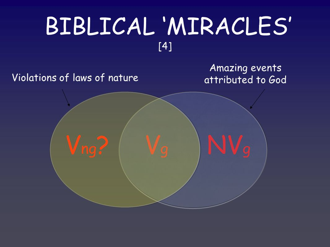 BIBLICAL 'MIRACLES' [4] Violations of laws of nature Amazing events attributed to God V ng VgVg NV g