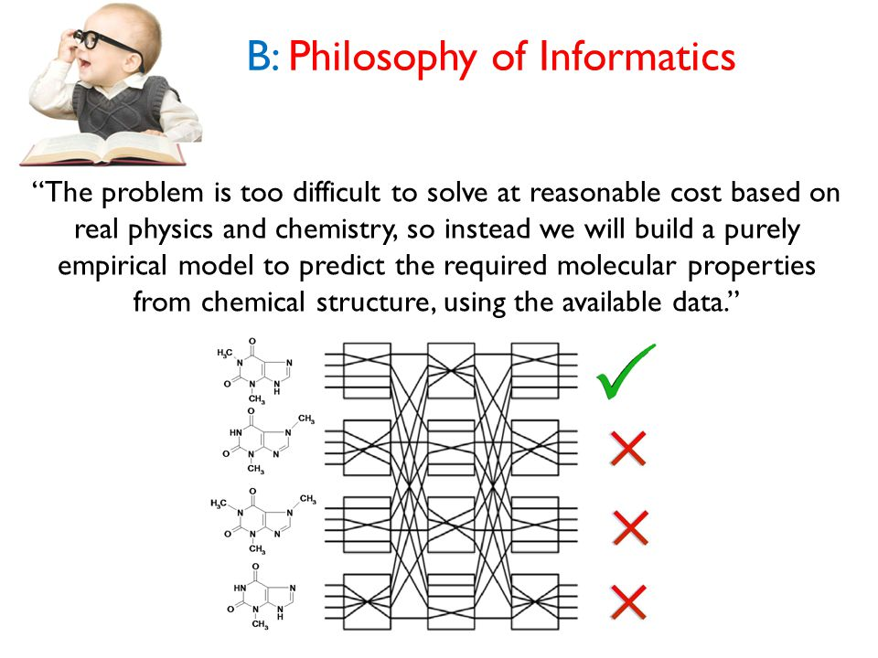 B: Philosophy of Informatics The problem is too difficult to solve at reasonable cost based on real physics and chemistry, so instead we will build a purely empirical model to predict the required molecular properties from chemical structure, using the available data.
