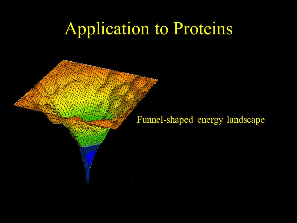 Application to Proteins Funnel-shaped energy landscape