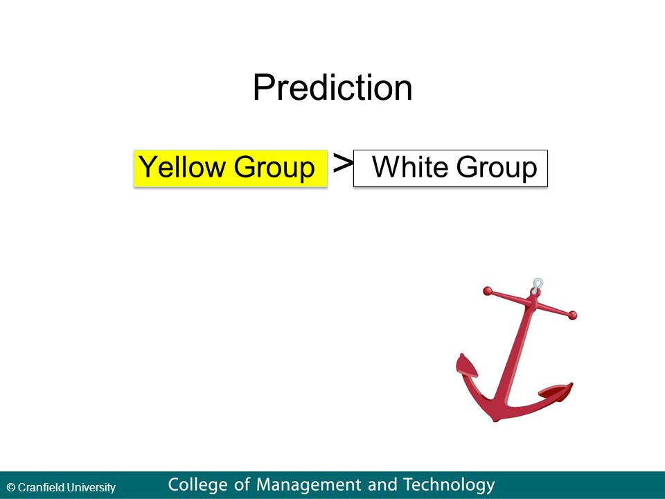 © Cranfield University Prediction Yellow Group > White Group