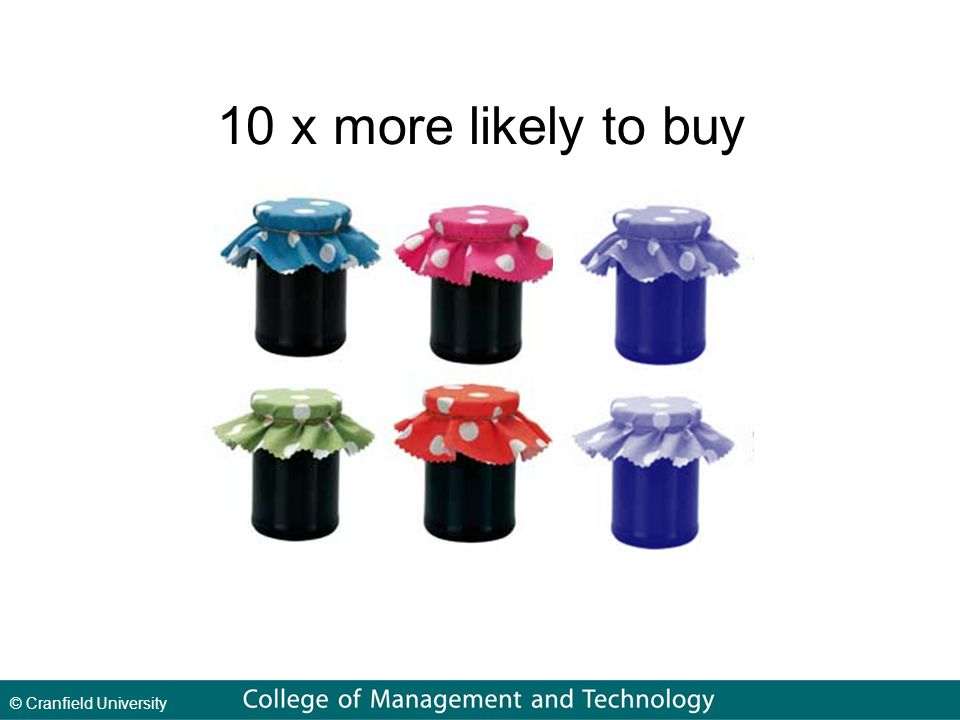© Cranfield University 10 x more likely to buy