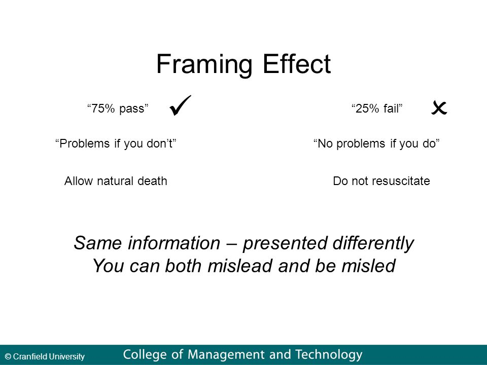 © Cranfield University Framing Effect Same information – presented differently You can both mislead and be misled 25% fail Problems if you don't No problems if you do 75% pass  Allow natural deathDo not resuscitate