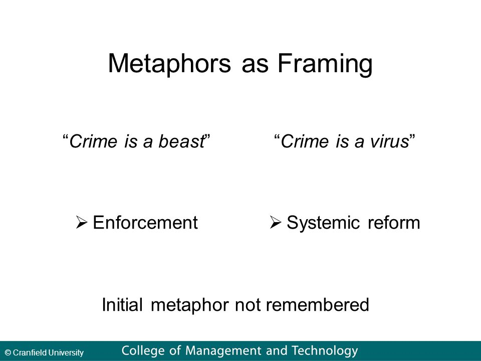 © Cranfield University Metaphors as Framing Crime is a beast  Enforcement Crime is a virus  Systemic reform Initial metaphor not remembered