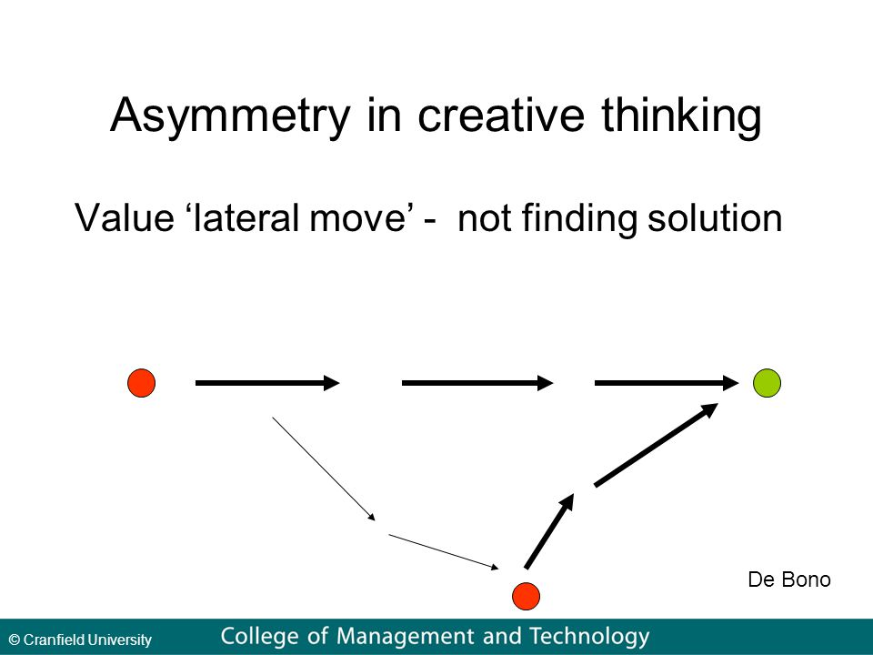 © Cranfield University Asymmetry in creative thinking Value 'lateral move' - not finding solution De Bono