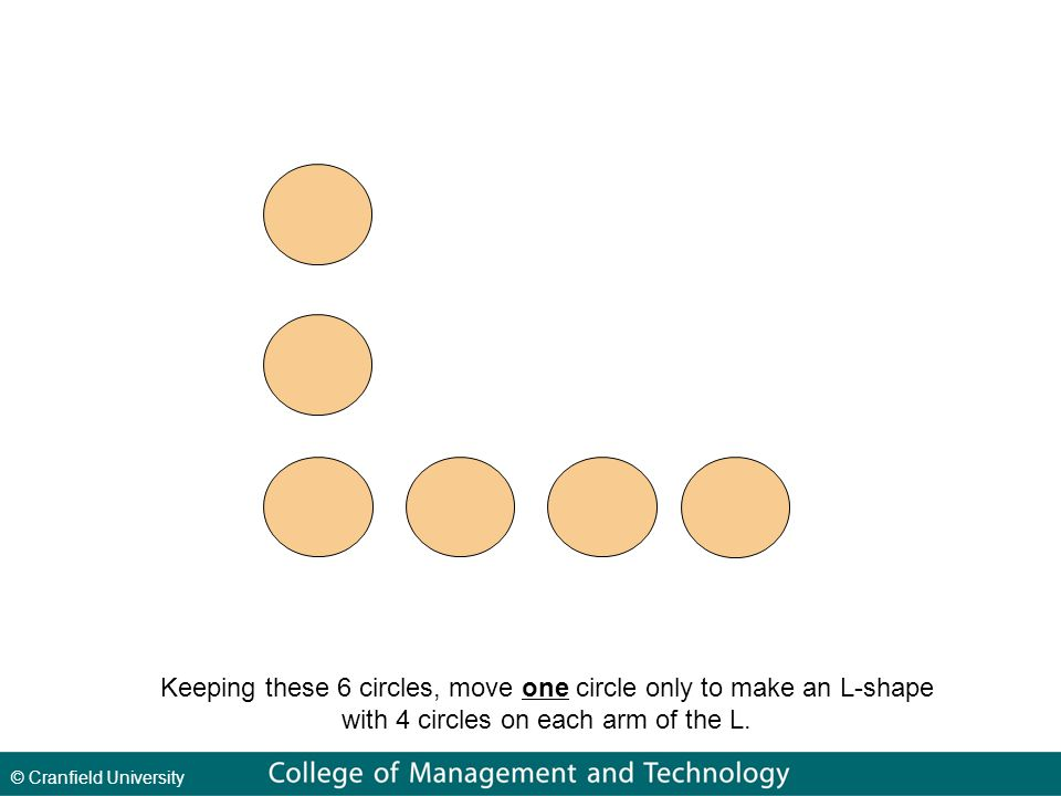 © Cranfield University Keeping these 6 circles, move one circle only to make an L-shape with 4 circles on each arm of the L.