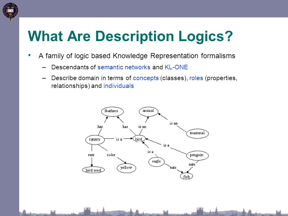 A family of logic based Knowledge Representation formalisms –Descendants of semantic networks and KL-ONE –Describe domain in terms of concepts (classes), roles (properties, relationships) and individuals