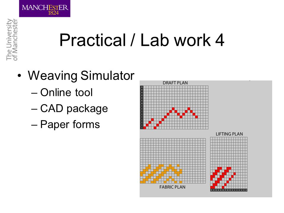 Practical / Lab work 4 Weaving Simulator –Online tool –CAD package –Paper forms