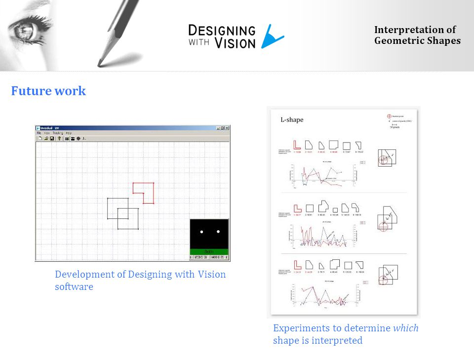 Interpretation of Geometric Shapes Future work Experiments to determine which shape is interpreted Development of Designing with Vision software