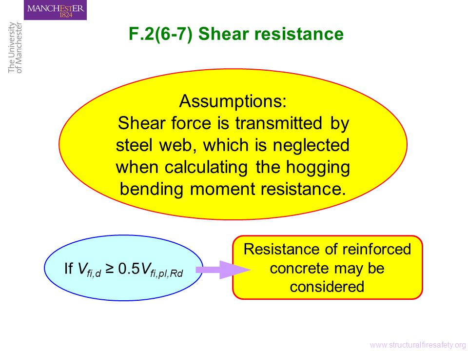 F.2(6-7) Shear resistance www.structuralfiresafety.org Assumptions: Shear force is transmitted by steel web, which is neglected when calculating the hogging bending moment resistance.