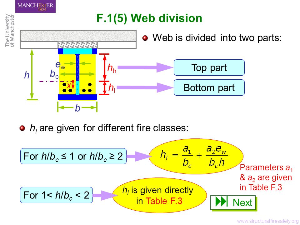F.1(5) Web division www.structuralfiresafety.org ewew bcbc b Web is divided into two parts: h x Top part Bottom part hlhl h h l are given for different fire classes: For h/b c ≤ 1 or h/b c ≥ 2 For 1< h/b c < 2 h l is given directly in Table F.3 Parameters a 1 & a 2 are given in Table F.3  Next