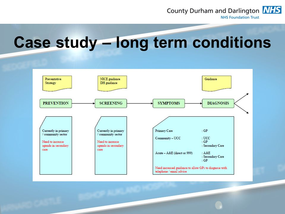Case study – long term conditions