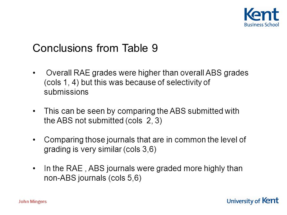 John Mingers Conclusions from Table 9 Overall RAE grades were higher than overall ABS grades (cols 1, 4) but this was because of selectivity of submissions This can be seen by comparing the ABS submitted with the ABS not submitted (cols 2, 3) Comparing those journals that are in common the level of grading is very similar (cols 3,6) In the RAE, ABS journals were graded more highly than non-ABS journals (cols 5,6)