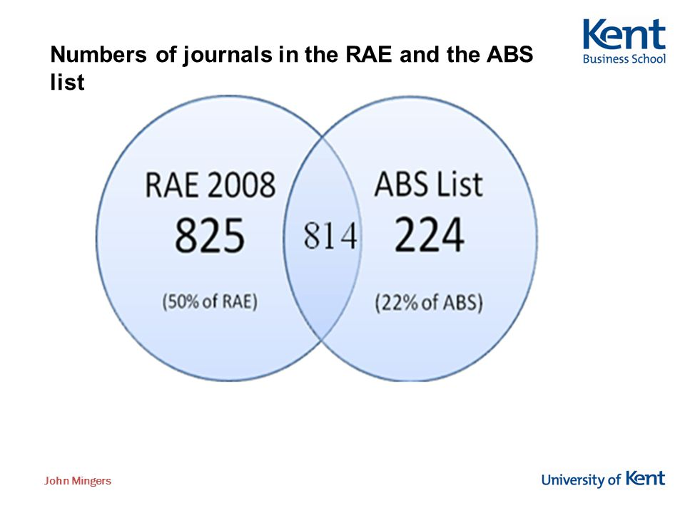 John Mingers Numbers of journals in the RAE and the ABS list