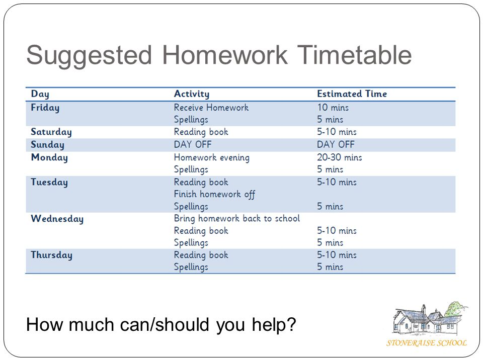 Suggested Homework Timetable How much can/should you help