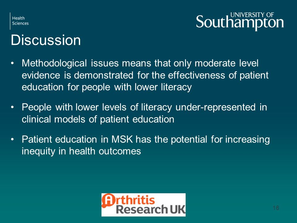 Discussion Methodological issues means that only moderate level evidence is demonstrated for the effectiveness of patient education for people with lower literacy People with lower levels of literacy under-represented in clinical models of patient education Patient education in MSK has the potential for increasing inequity in health outcomes 16