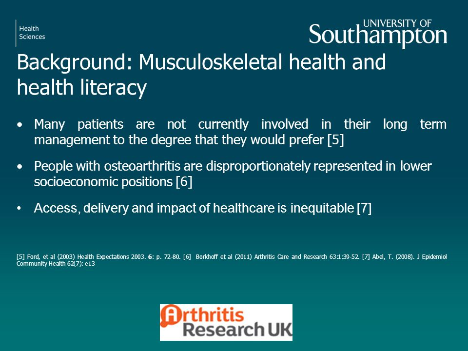 Background: Musculoskeletal health and health literacy Many patients are not currently involved in their long term management to the degree that they would prefer [5] People with osteoarthritis are disproportionately represented in lower socioeconomic positions [6] Access, delivery and impact of healthcare is inequitable [7] [5] Ford, et al (2003) Health Expectations 2003.