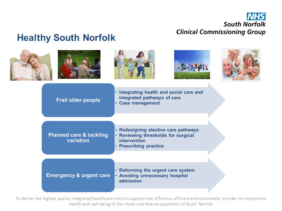 Healthy South Norfolk To deliver the highest quality integrated healthcare which is appropriate, effective, efficient and sustainable, in order to improve the health and well-being of the whole and diverse population of South Norfolk
