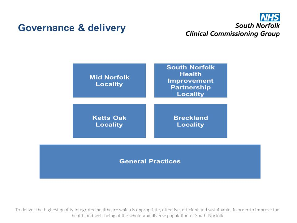 Governance & delivery To deliver the highest quality integrated healthcare which is appropriate, effective, efficient and sustainable, in order to improve the health and well-being of the whole and diverse population of South Norfolk