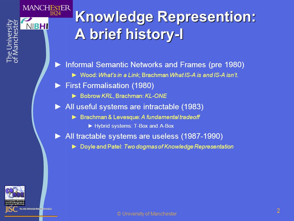 2 Knowledge Represention: A brief history-I ►Informal Semantic Networks and Frames (pre 1980) ►Wood: What's in a Link; Brachman What IS-A is and IS-A isn't.