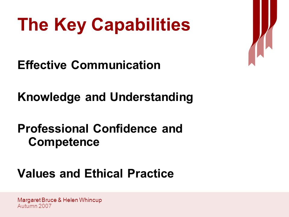 Autumn 2007 Margaret Bruce & Helen Whincup The Key Capabilities Effective Communication Knowledge and Understanding Professional Confidence and Competence Values and Ethical Practice