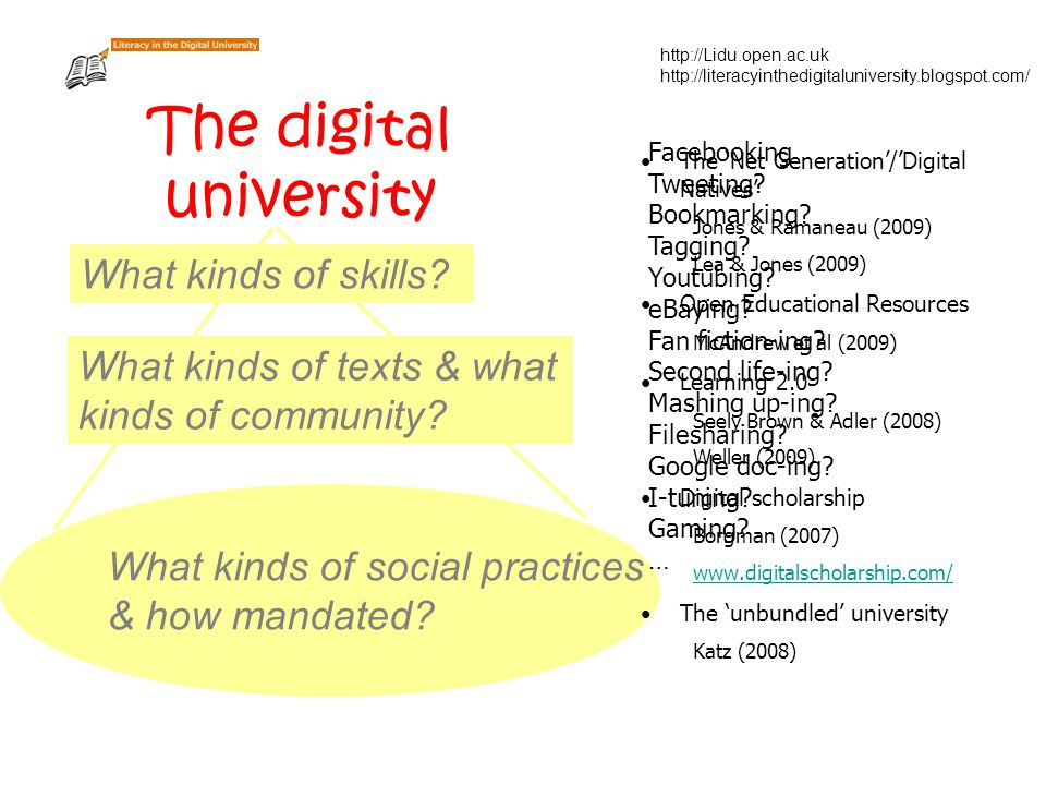 http://Lidu.open.ac.uk http://literacyinthedigitaluniversity.blogspot.com/ What kinds of social practices & how mandated.