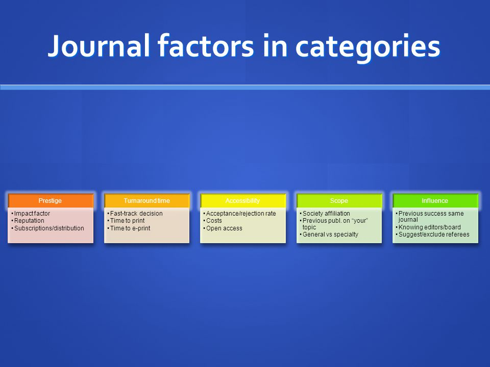 Journal factors in categories
