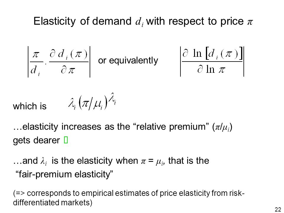22 Elasticity of demand d i with respect to price π or equivalently which is …elasticity increases as the relative premium ( π / μ i ) gets dearer …and λ i is the elasticity when π = μ i, that is the fair-premium elasticity (=> corresponds to empirical estimates of price elasticity from risk- differentiated markets)