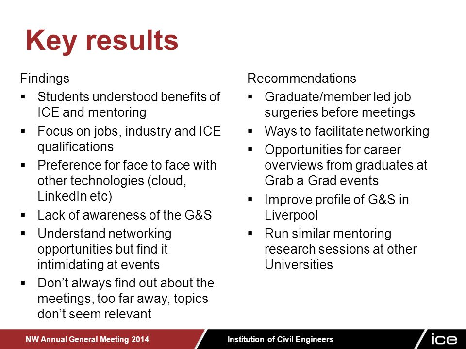 Institution of Civil Engineers NW Annual General Meeting 2014 Key results Findings  Students understood benefits of ICE and mentoring  Focus on jobs, industry and ICE qualifications  Preference for face to face with other technologies (cloud, LinkedIn etc)  Lack of awareness of the G&S  Understand networking opportunities but find it intimidating at events  Don't always find out about the meetings, too far away, topics don't seem relevant Recommendations  Graduate/member led job surgeries before meetings  Ways to facilitate networking  Opportunities for career overviews from graduates at Grab a Grad events  Improve profile of G&S in Liverpool  Run similar mentoring research sessions at other Universities