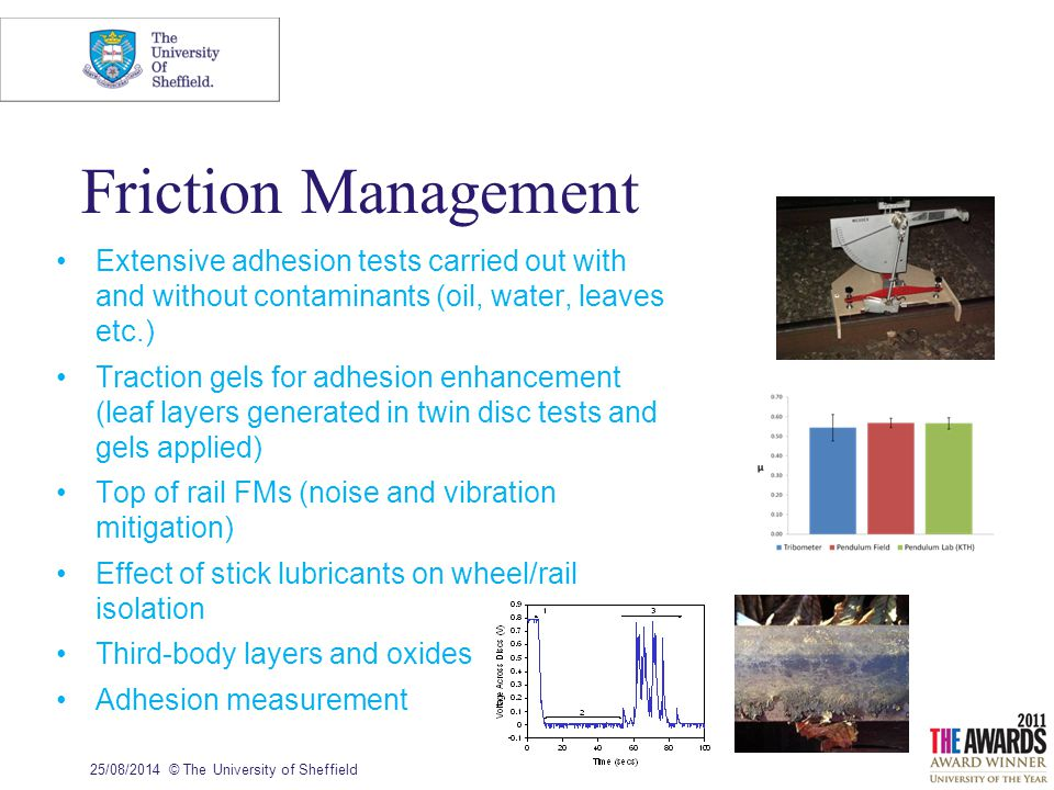 Friction Management Extensive adhesion tests carried out with and without contaminants (oil, water, leaves etc.) Traction gels for adhesion enhancement (leaf layers generated in twin disc tests and gels applied) Top of rail FMs (noise and vibration mitigation) Effect of stick lubricants on wheel/rail isolation Third-body layers and oxides Adhesion measurement 25/08/2014© The University of Sheffield