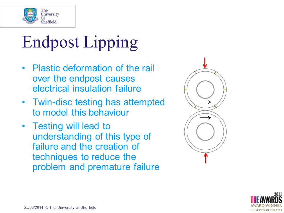 25/08/2014© The University of Sheffield Endpost Lipping Plastic deformation of the rail over the endpost causes electrical insulation failure Twin-disc testing has attempted to model this behaviour Testing will lead to understanding of this type of failure and the creation of techniques to reduce the problem and premature failure