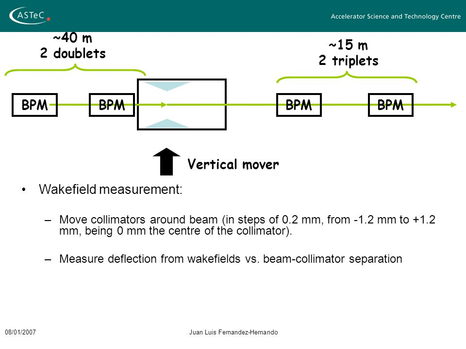 08/01/2007Juan Luis Fernandez-Hernando BPM Vertical mover ~15 m 2 triplets ~40 m 2 doublets Wakefield measurement: –Move collimators around beam (in steps of 0.2 mm, from -1.2 mm to +1.2 mm, being 0 mm the centre of the collimator).