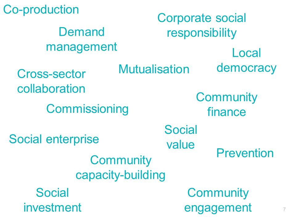 7 Demand management Commissioning Social value Community engagement Co-production Social enterprise Mutualisation Local democracy Community capacity-building Corporate social responsibility Community finance Social investment Prevention Cross-sector collaboration