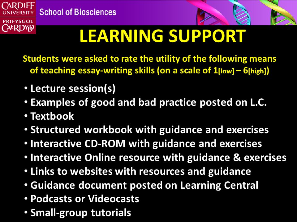 Students were asked to rate the utility of the following means of teaching essay-writing skills (on a scale of 1 [low] – 6 [high] ) LEARNING SUPPORT Lecture session(s) Examples of good and bad practice posted on L.C.