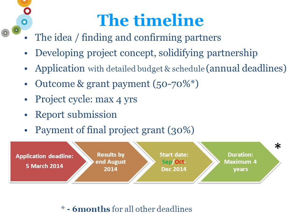 The timeline The idea / finding and confirming partners Developing project concept, solidifying partnership Application with detailed budget & schedule (annual deadlines) Outcome & grant payment (50-70%*) Project cycle: max 4 yrs Report submission Payment of final project grant (30%) Application deadline: 5 March 2014 Results by end August 2014 Start date: Sep/Oct- Dec 2014 Duration: Maximum 4 years * - 6months for all other deadlines *