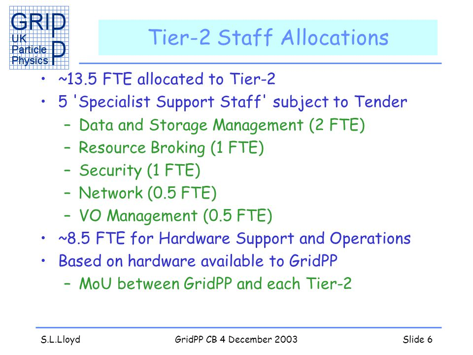 S.L.LloydGridPP CB 4 December 2003Slide 6 Tier-2 Staff Allocations ~13.5 FTE allocated to Tier-2 5 Specialist Support Staff subject to Tender –Data and Storage Management (2 FTE) –Resource Broking (1 FTE) –Security (1 FTE) –Network (0.5 FTE) –VO Management (0.5 FTE) ~8.5 FTE for Hardware Support and Operations Based on hardware available to GridPP –MoU between GridPP and each Tier-2