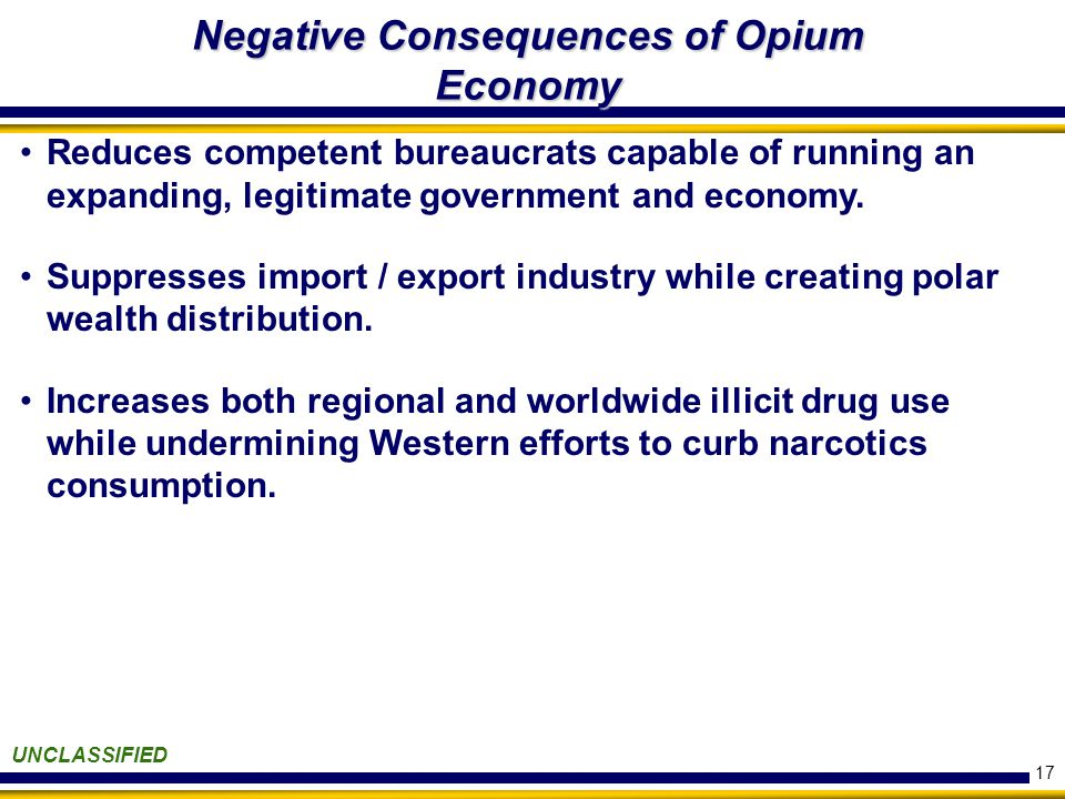 17 Negative Consequences of Opium Economy UNCLASSIFIED Reduces competent bureaucrats capable of running an expanding, legitimate government and economy.