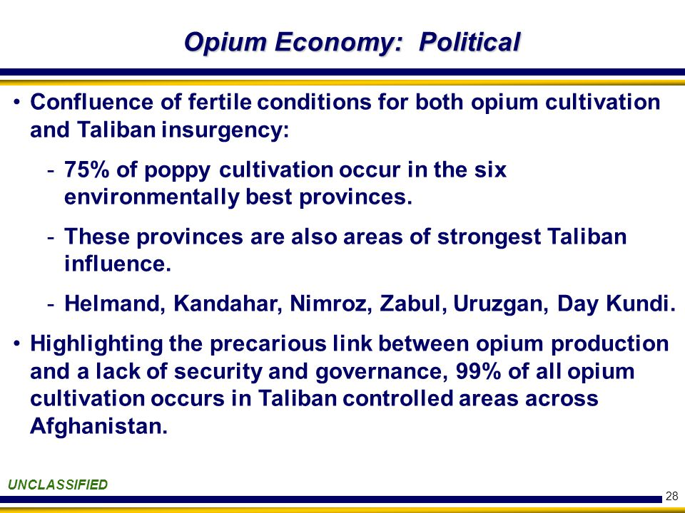 28 Opium Economy: Political UNCLASSIFIED Confluence of fertile conditions for both opium cultivation and Taliban insurgency: -75% of poppy cultivation occur in the six environmentally best provinces.